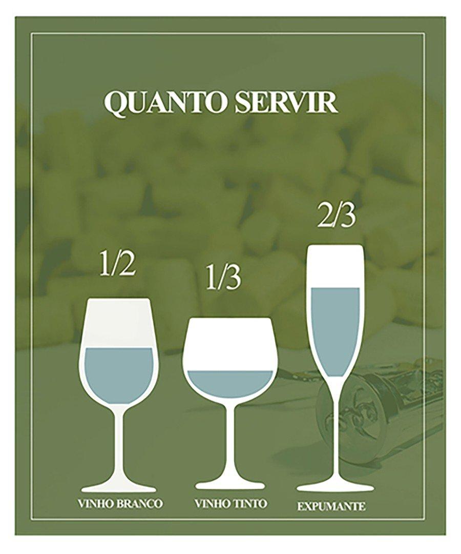 harmonizacao de vinhos 11 casa cafe e mel